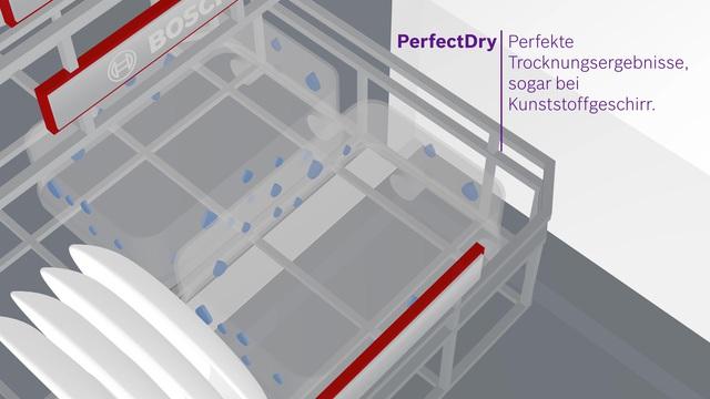 Bosch - PerfectDry Video 13